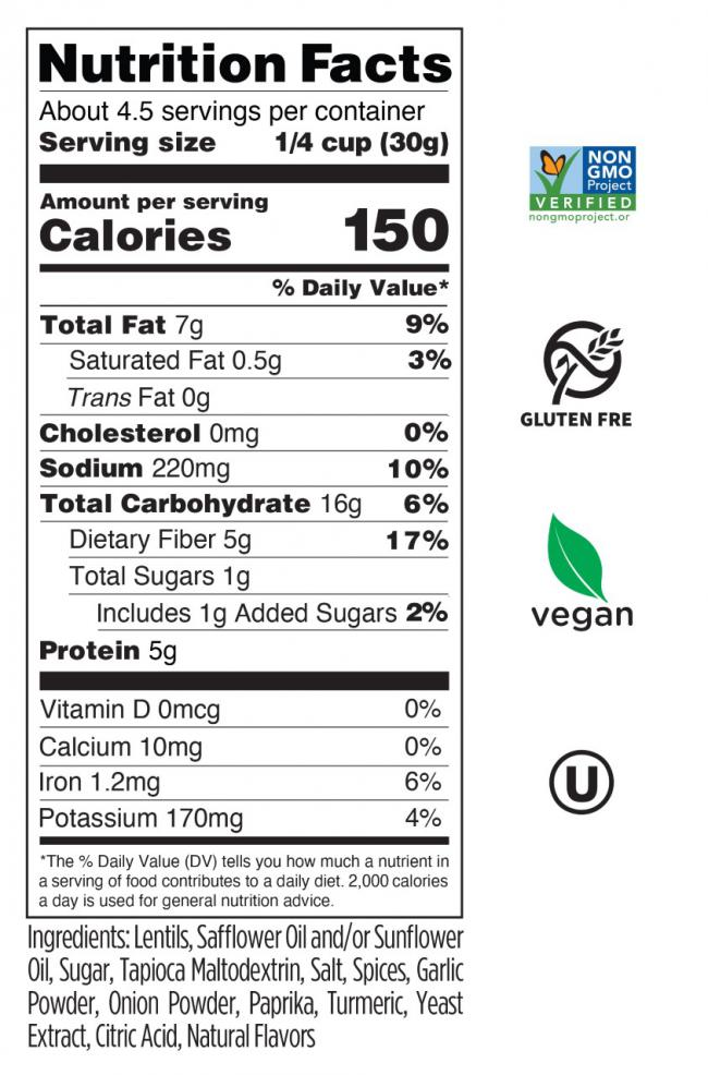 Falafel Nutrition Facts