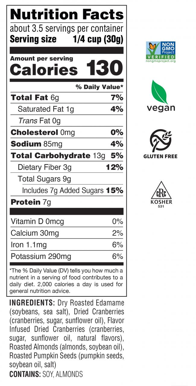 Energy Blend Nutrition Facts